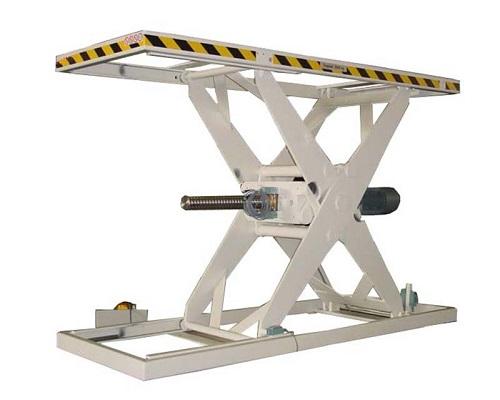 你了解丝杆升降机的检查工作吗?
